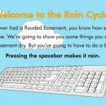 IBC RAIN CYCLE-002